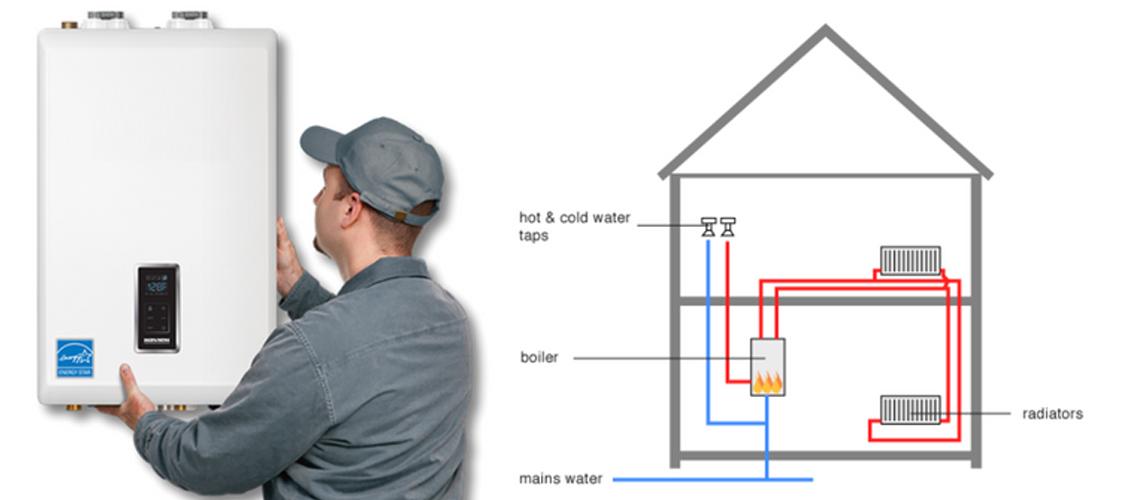 Installazione Caldaie Casal Morena - Assistenza, Riparazione, Installazione e Pronto Intervento Caldaie su  e Provincia Tel. 345.5900200